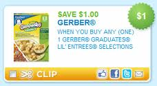 Coupons.com: New Printable Coupons (Dial, Gerber, Scotties + More!)