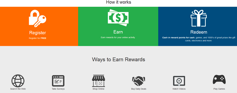 earn free gift cards from amazon starbucks more with earning