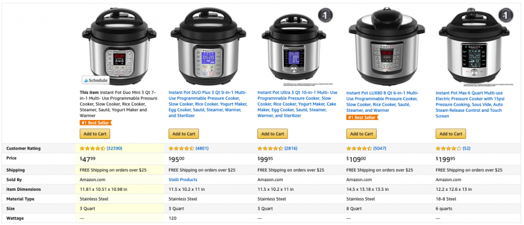 All of the sizes of Instant Pots