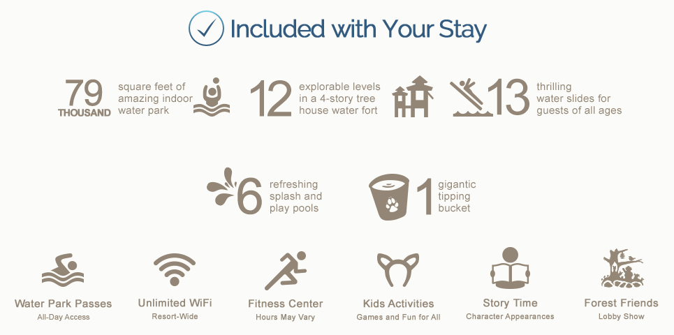 Everything that included with your Great Wolf Lodge Pennsylvania stay